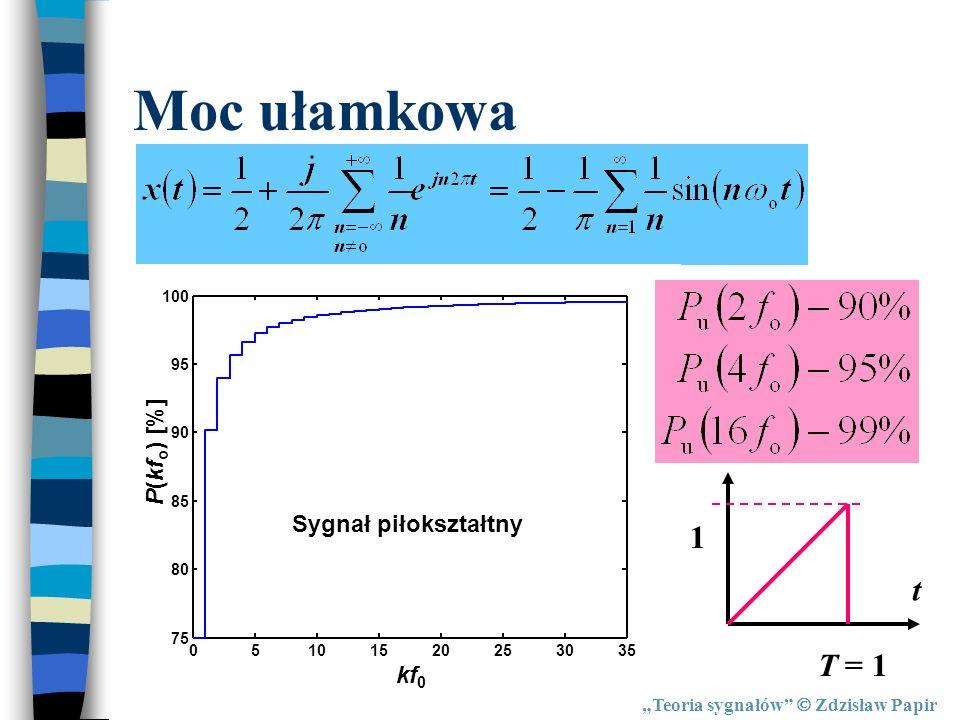 Moc ułamkowa 1 t T = 1 P(kfo) [%] Sygnał piłokształtny kf0